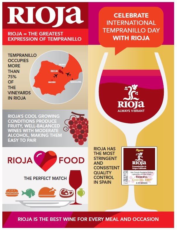 A colorful pitch for #TempranilloDay from the fine folks who do PR for the Rioja wine region of Spain.  Tempranillo is a great wine grape, and great Tempranillo comes from all over Spain.  See my suggestion, below, for how to have an even better Tempranillo Day, with or without a hashtag.
